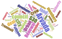$30 Land Deal Word Cloud