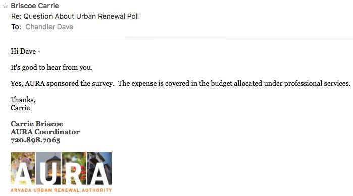 AURA Paid for Push Poll