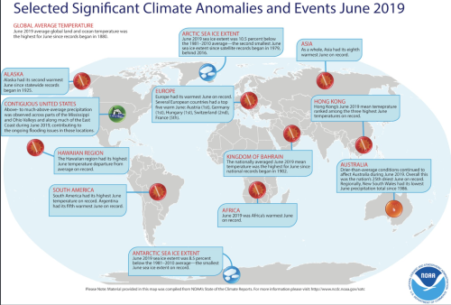 Climate Anomalies June 2019